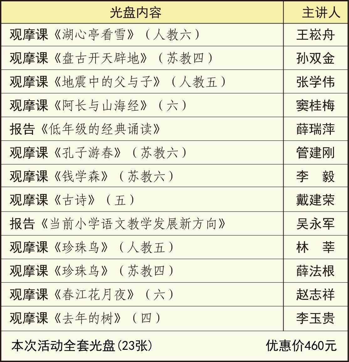 25届滁州语文光盘图.jpg