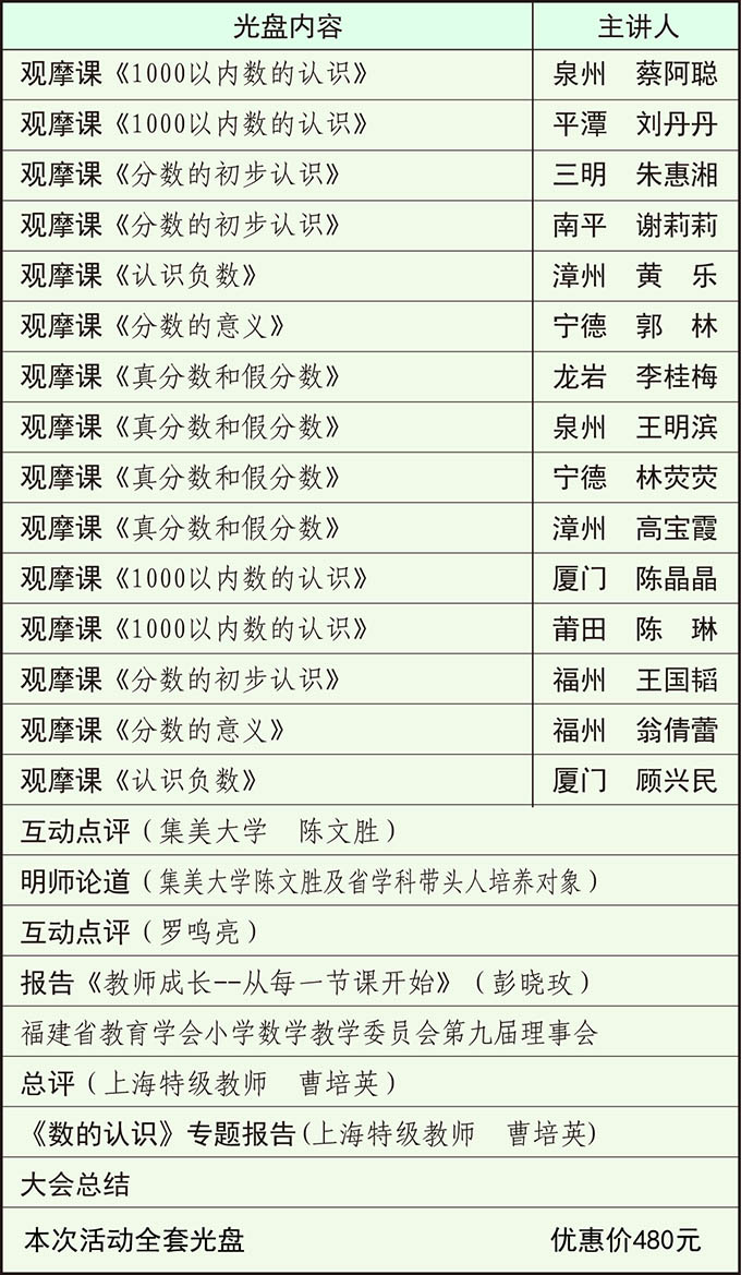 福建漳州光盘订单.jpg