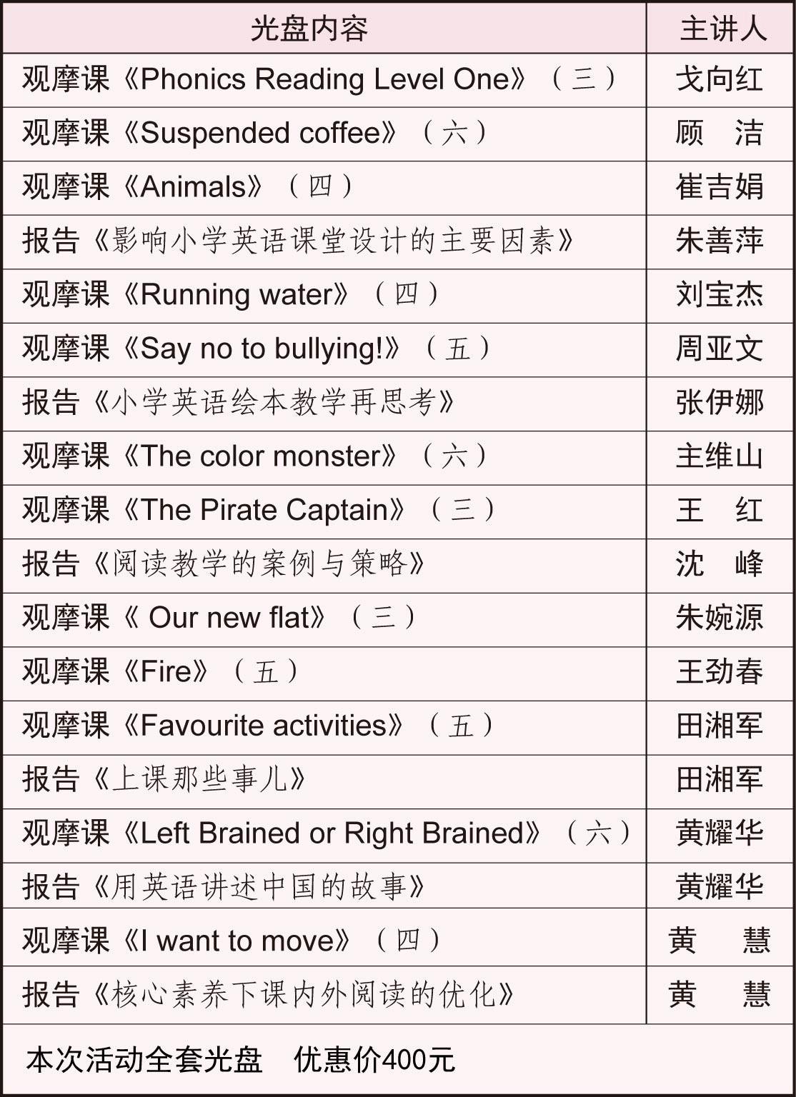 27届南京英语光盘图.jpg