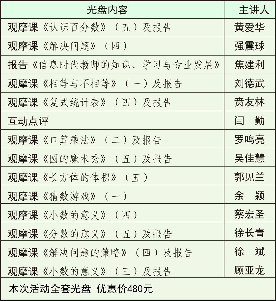 28届深圳数学光盘图.jpg