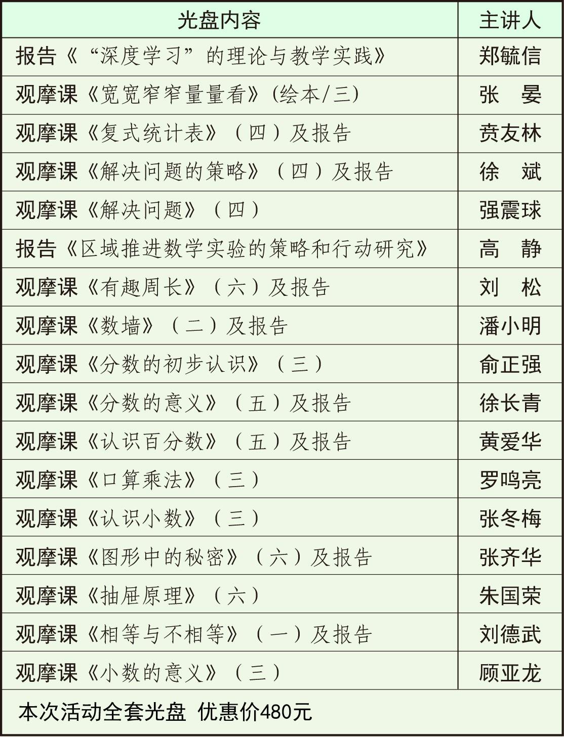 28届扬州数学光盘图.jpg