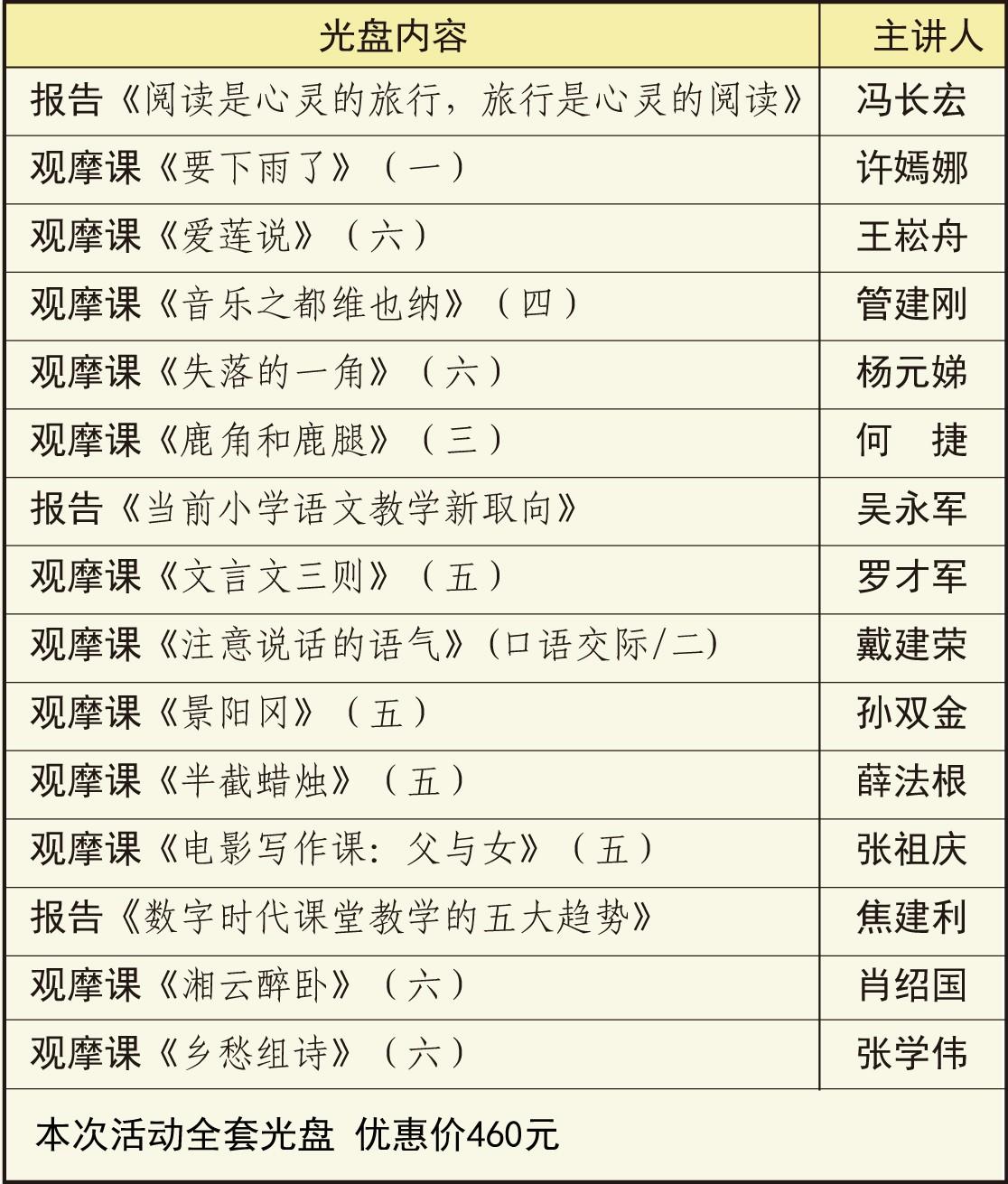 28届扬州语文光盘图.jpg