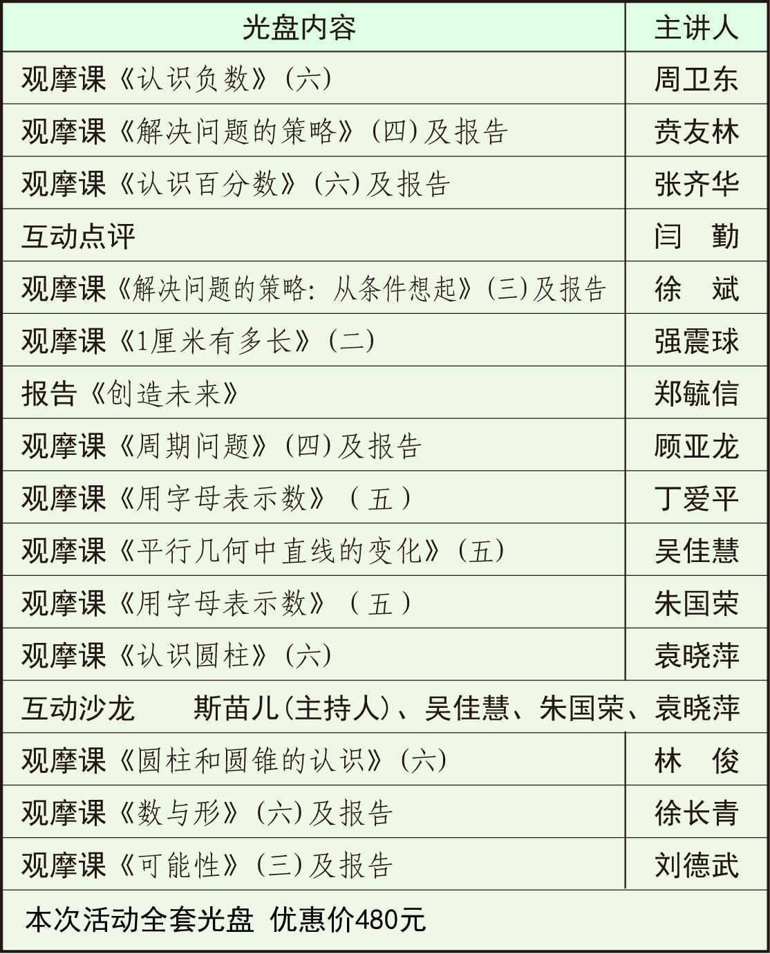 南京数学光盘内容图.jpg