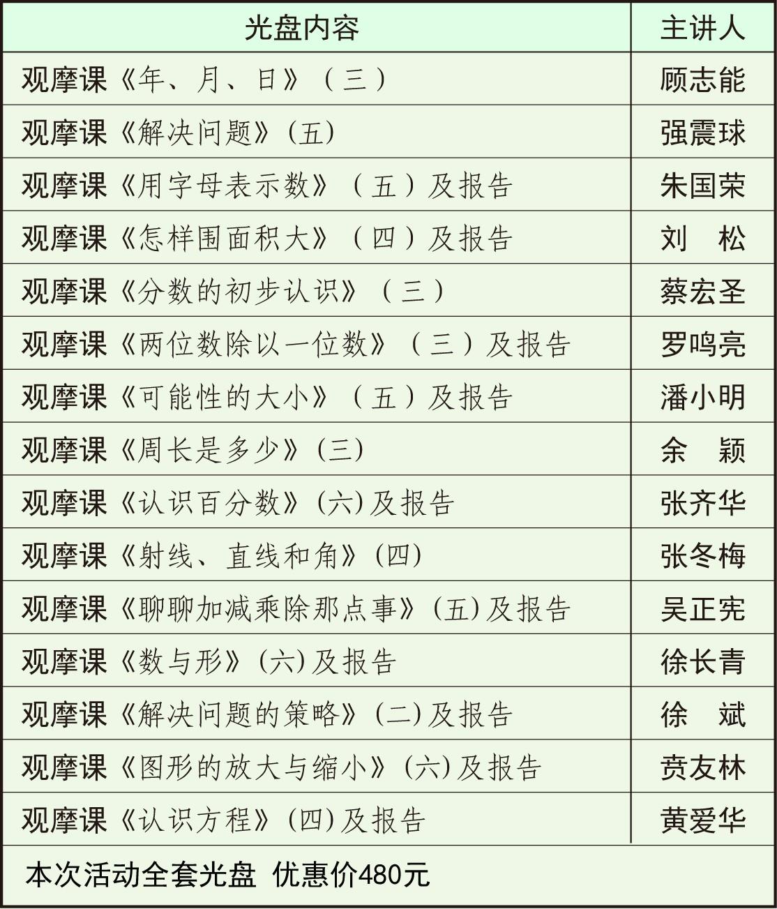 29届泉州数学光盘图.jpg