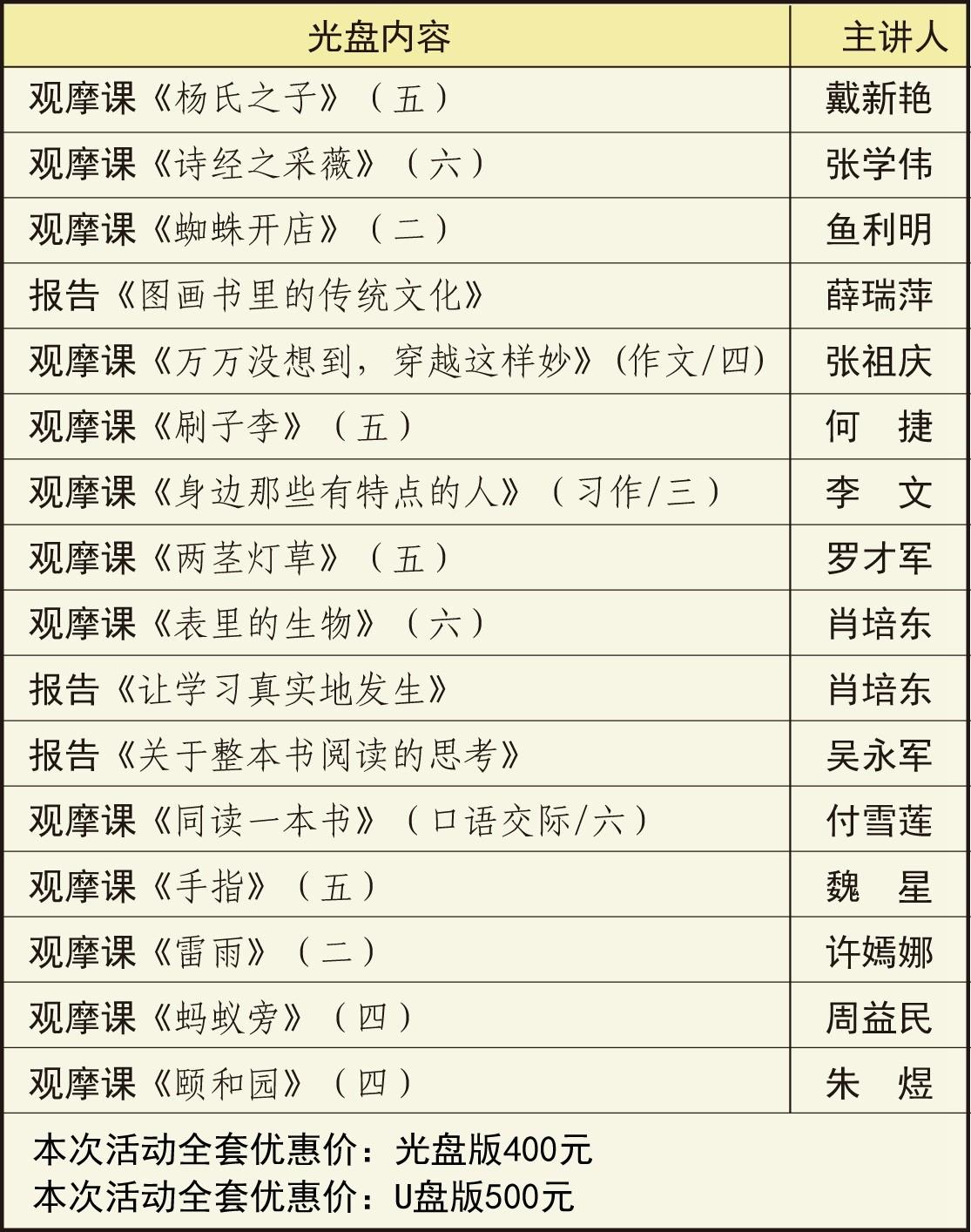 31届厦门语文光盘图.jpg