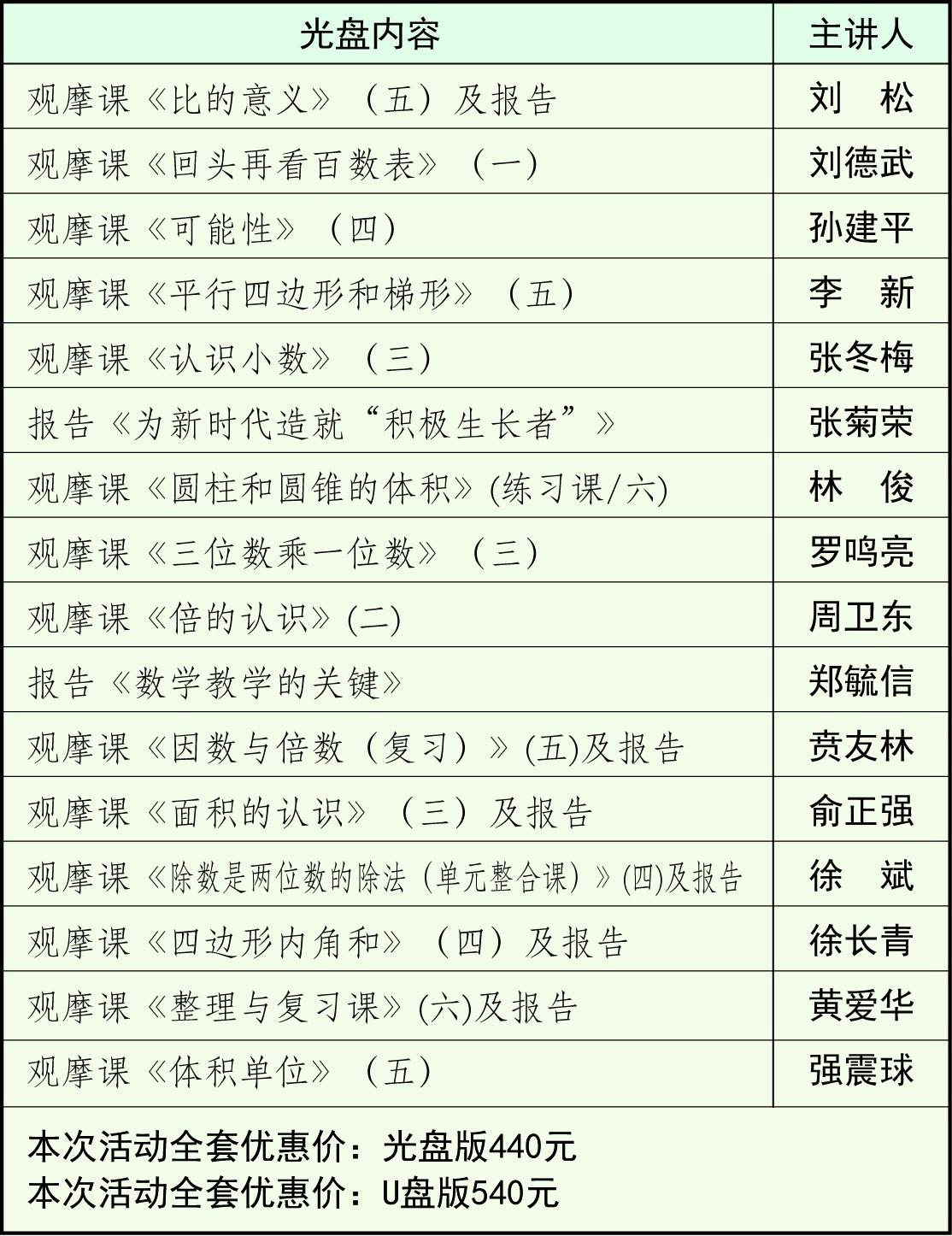 苏州数学光盘图.jpg